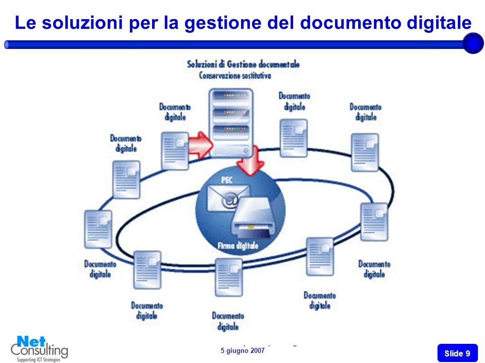 Politiche e strumenti per limpresa digitale 5 giugno 2007 Slide 19 Risparmi complessivi dalluso di documenti digitali Fonte: Elaborazioni NetConsulting su fonti MIT, CNIPA, CNEL, UPU, BVA e Arthur D.