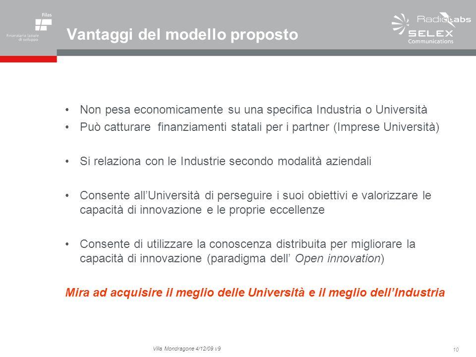 10 Villa Mondragone 4/12/09 v9 Vantaggi del modello proposto Non pesa economicamente su una specifica Industria o Università Può catturare finanziamen