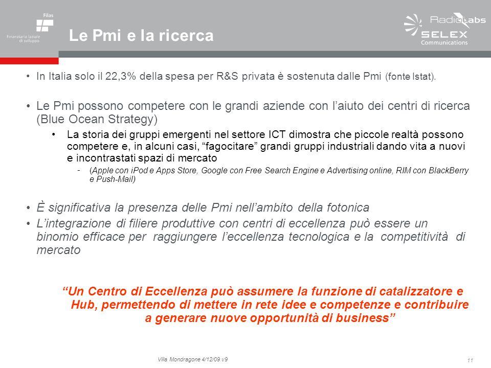 11 Villa Mondragone 4/12/09 v9 Le Pmi e la ricerca In Italia solo il 22,3% della spesa per R&S privata è sostenuta dalle Pmi (fonte Istat).