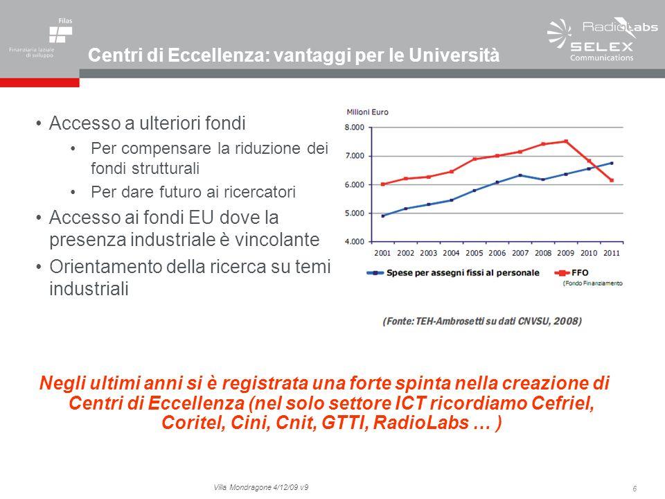 6 Villa Mondragone 4/12/09 v9 Centri di Eccellenza: vantaggi per le Università Accesso a ulteriori fondi Per compensare la riduzione dei fondi struttu