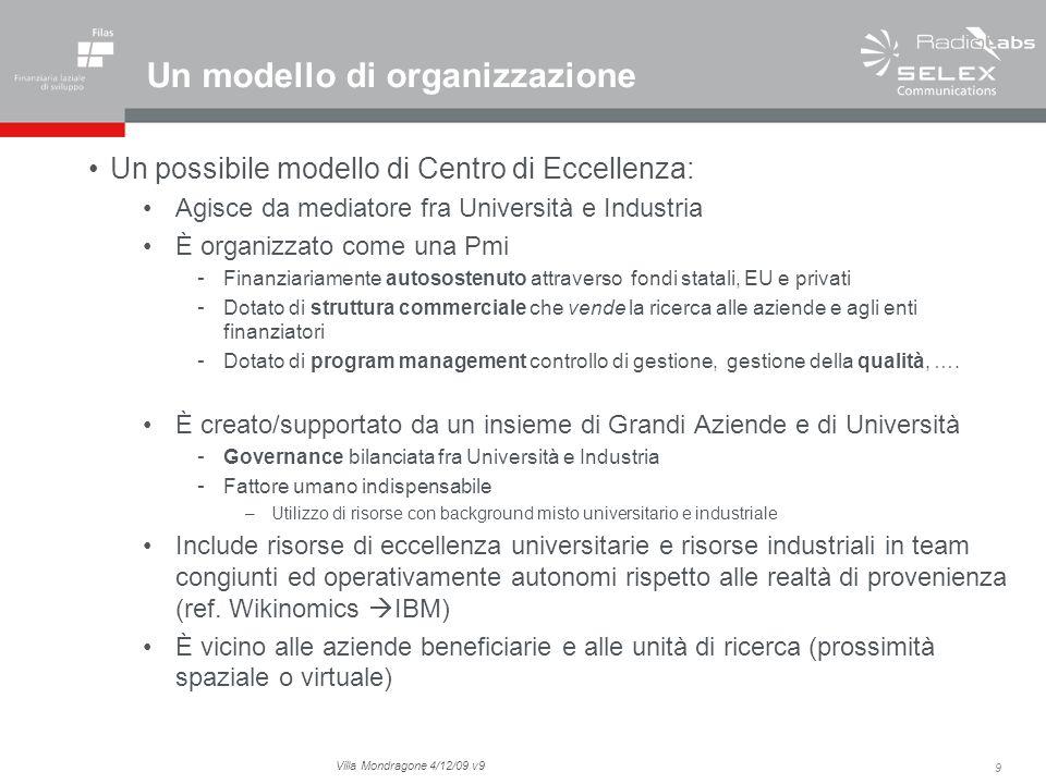 9 Villa Mondragone 4/12/09 v9 Un modello di organizzazione Un possibile modello di Centro di Eccellenza: Agisce da mediatore fra Università e Industri