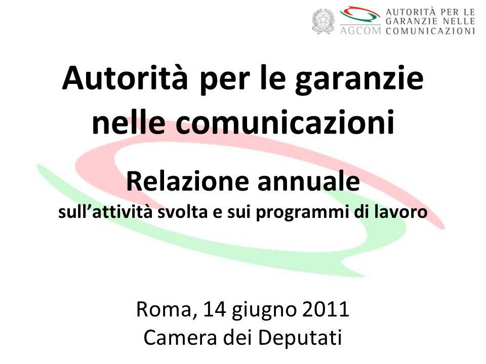 Autorità per le garanzie nelle comunicazioni Relazione annuale sullattività svolta e sui programmi di lavoro Roma, 14 giugno 2011 Camera dei Deputati