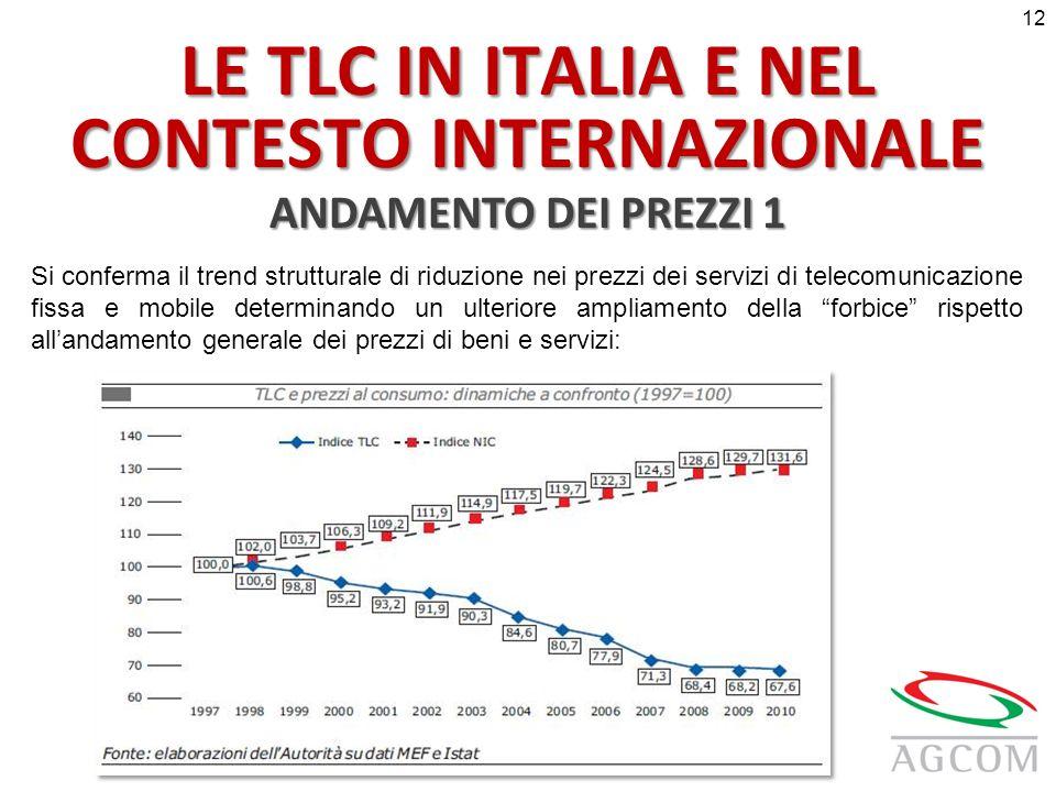 LE TLC IN ITALIA E NEL CONTESTO INTERNAZIONALE ANDAMENTO DEI PREZZI 1 Si conferma il trend strutturale di riduzione nei prezzi dei servizi di telecomunicazione fissa e mobile determinando un ulteriore ampliamento della forbice rispetto allandamento generale dei prezzi di beni e servizi: 12