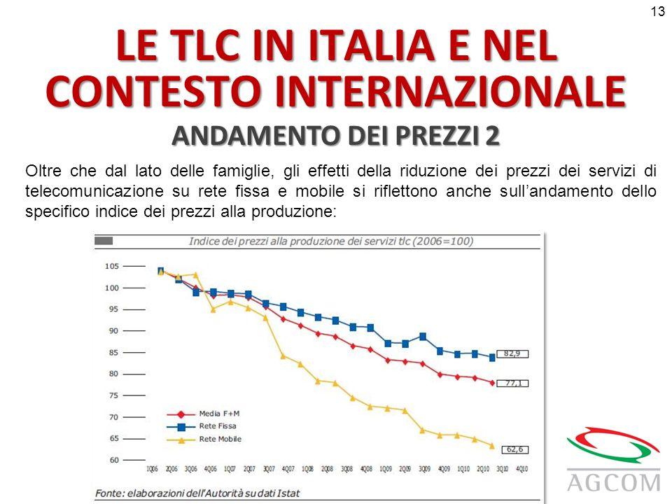 LE TLC IN ITALIA E NEL CONTESTO INTERNAZIONALE ANDAMENTO DEI PREZZI 2 Oltre che dal lato delle famiglie, gli effetti della riduzione dei prezzi dei servizi di telecomunicazione su rete fissa e mobile si riflettono anche sullandamento dello specifico indice dei prezzi alla produzione: 13