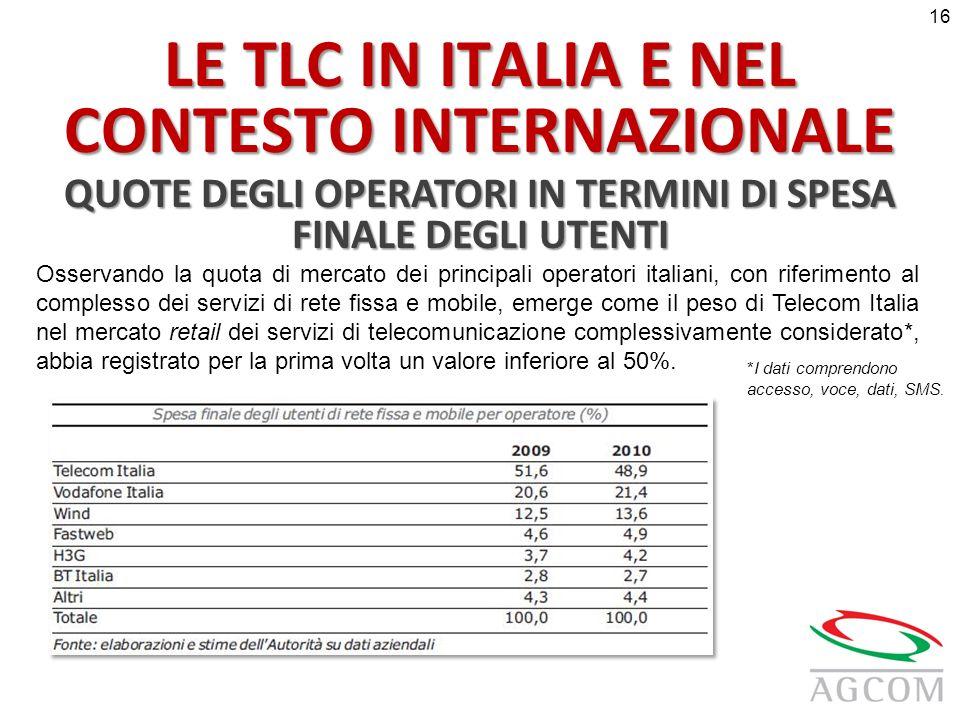 LE TLC IN ITALIA E NEL CONTESTO INTERNAZIONALE QUOTE DEGLI OPERATORI IN TERMINI DI SPESA FINALE DEGLI UTENTI Osservando la quota di mercato dei principali operatori italiani, con riferimento al complesso dei servizi di rete fissa e mobile, emerge come il peso di Telecom Italia nel mercato retail dei servizi di telecomunicazione complessivamente considerato*, abbia registrato per la prima volta un valore inferiore al 50%.