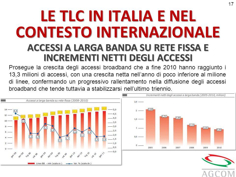 LE TLC IN ITALIA E NEL CONTESTO INTERNAZIONALE ACCESSI A LARGA BANDA SU RETE FISSA E INCREMENTI NETTI DEGLI ACCESSI Prosegue la crescita degli accessi broadband che a fine 2010 hanno raggiunto i 13,3 milioni di accessi, con una crescita netta nellanno di poco inferiore al milione di linee, confermando un progressivo rallentamento nella diffusione degli accessi broadband che tende tuttavia a stabilizzarsi nellultimo triennio.