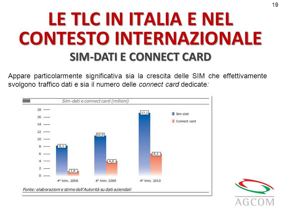 LE TLC IN ITALIA E NEL CONTESTO INTERNAZIONALE SIM-DATI E CONNECT CARD Appare particolarmente significativa sia la crescita delle SIM che effettivamente svolgono traffico dati e sia il numero delle connect card dedicate: 19