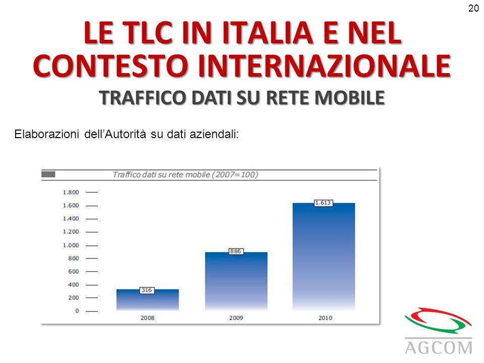 LE TLC IN ITALIA E NEL CONTESTO INTERNAZIONALE TRAFFICO DATI SU RETE MOBILE Elaborazioni dellAutorità su dati aziendali: 20