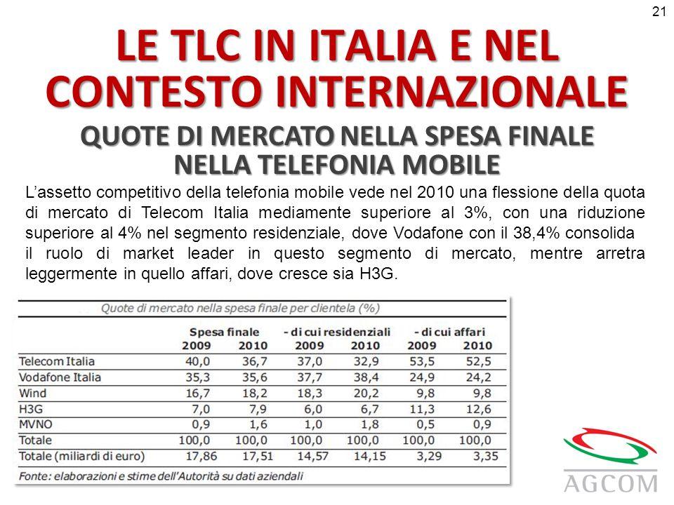 LE TLC IN ITALIA E NEL CONTESTO INTERNAZIONALE QUOTE DI MERCATO NELLA SPESA FINALE NELLA TELEFONIA MOBILE Lassetto competitivo della telefonia mobile vede nel 2010 una flessione della quota di mercato di Telecom Italia mediamente superiore al 3%, con una riduzione superiore al 4% nel segmento residenziale, dove Vodafone con il 38,4% consolida il ruolo di market leader in questo segmento di mercato, mentre arretra leggermente in quello affari, dove cresce sia H3G.