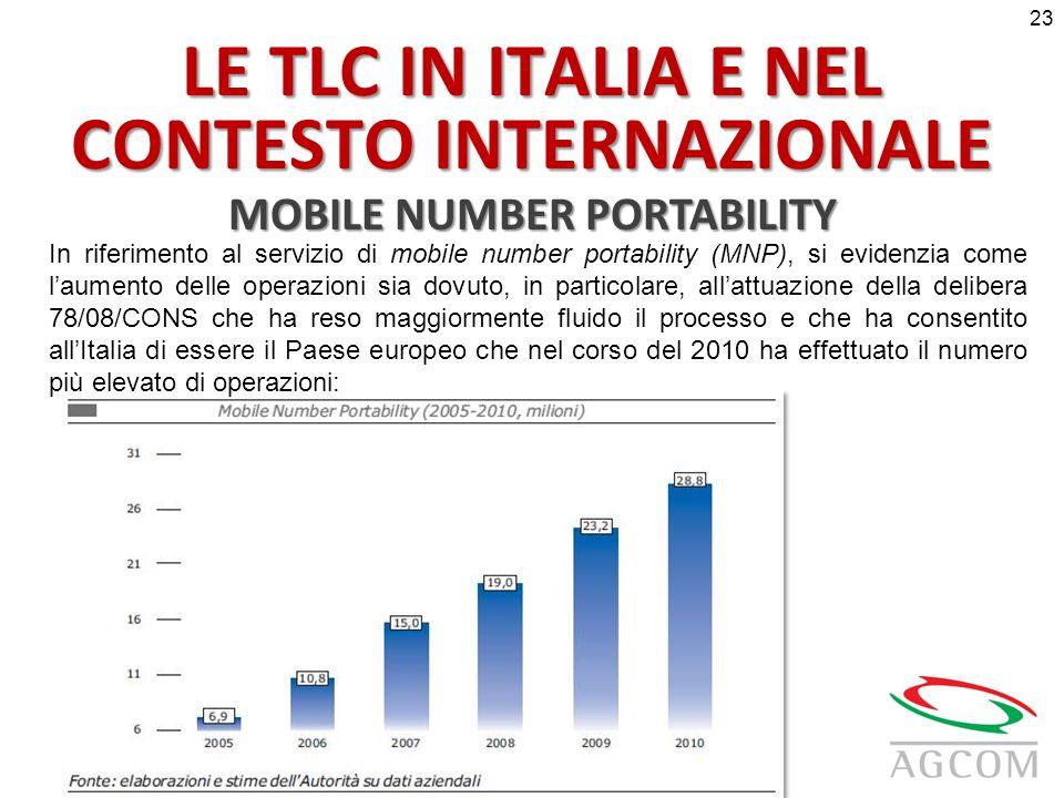 LE TLC IN ITALIA E NEL CONTESTO INTERNAZIONALE MOBILE NUMBER PORTABILITY In riferimento al servizio di mobile number portability (MNP), si evidenzia come laumento delle operazioni sia dovuto, in particolare, allattuazione della delibera 78/08/CONS che ha reso maggiormente fluido il processo e che ha consentito allItalia di essere il Paese europeo che nel corso del 2010 ha effettuato il numero più elevato di operazioni: 23