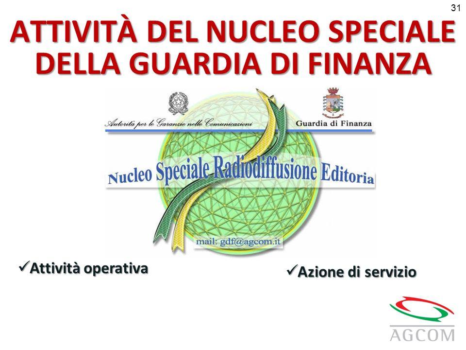 ATTIVITÀ DEL NUCLEO SPECIALE DELLA GUARDIA DI FINANZA Azione di servizio Azione di servizio Attività operativa Attività operativa 31
