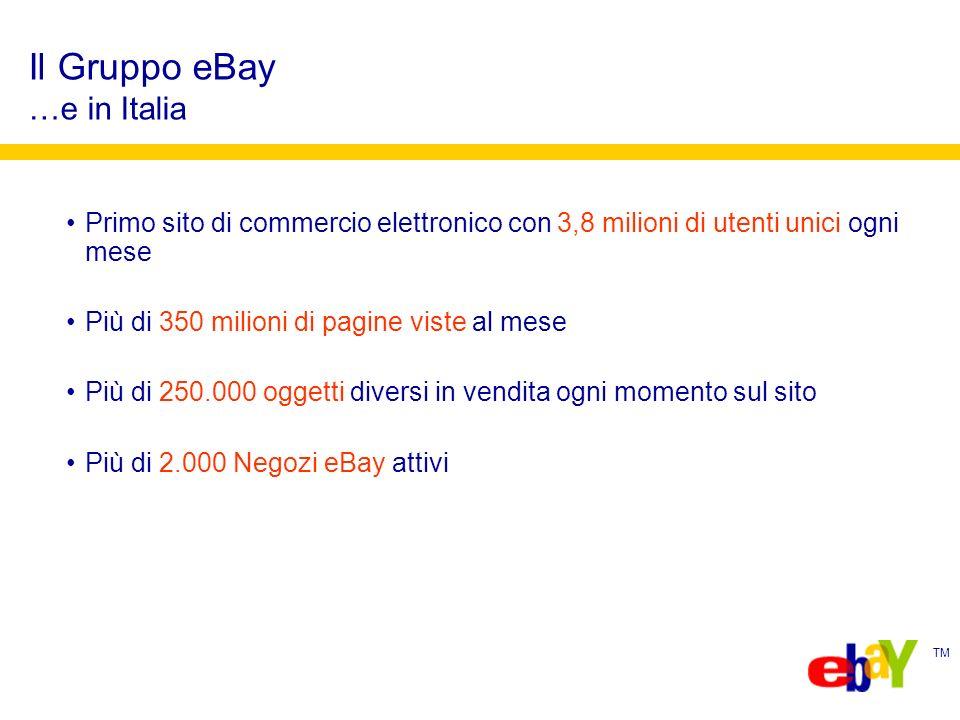 TM Primo sito di commercio elettronico con 3,8 milioni di utenti unici ogni mese Più di 350 milioni di pagine viste al mese Più di 250.000 oggetti diversi in vendita ogni momento sul sito Più di 2.000 Negozi eBay attivi Il Gruppo eBay …e in Italia