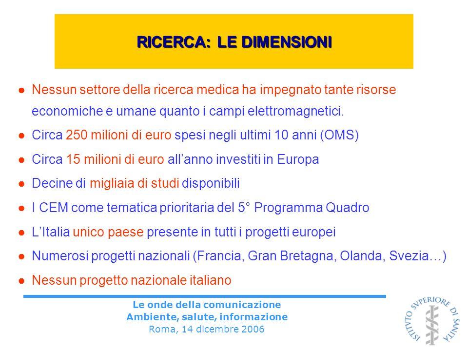 Le onde della comunicazione Ambiente, salute, informazione Roma, 14 dicembre 2006 RICERCA: LE DIMENSIONI Nessun settore della ricerca medica ha impegnato tante risorse economiche e umane quanto i campi elettromagnetici.