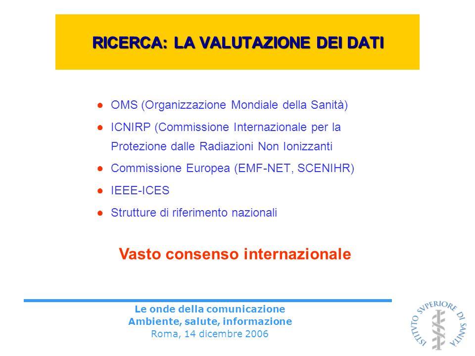 Le onde della comunicazione Ambiente, salute, informazione Roma, 14 dicembre 2006 RICERCA: LA VALUTAZIONE DEI DATI OMS (Organizzazione Mondiale della Sanità) ICNIRP (Commissione Internazionale per la Protezione dalle Radiazioni Non Ionizzanti Commissione Europea (EMF-NET, SCENIHR) IEEE-ICES Strutture di riferimento nazionali Vasto consenso internazionale