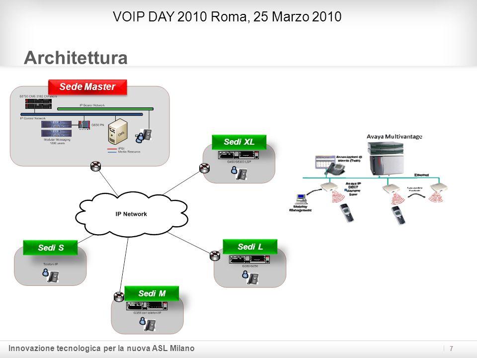 Innovazione tecnologica per la nuova ASL Milano Architettura VOIP DAY 2010 Roma, 25 Marzo 2010 7 Sedi XL Sedi L Sedi M Sedi S Sede Master
