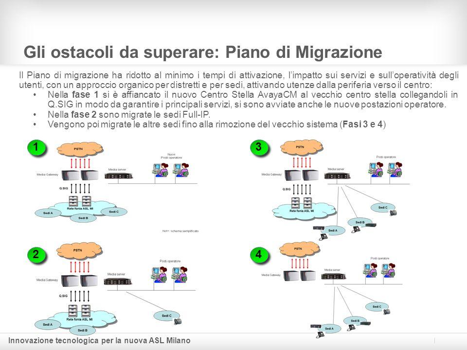Innovazione tecnologica per la nuova ASL Milano Gli ostacoli da superare: Piano di Migrazione Il Piano di migrazione ha ridotto al minimo i tempi di a