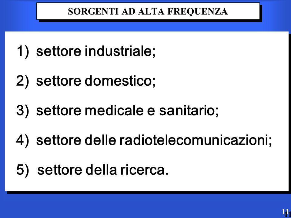 SORGENTI AD ALTA FREQUENZA 1) settore industriale; 2) settore domestico; 3) settore medicale e sanitario; 4) settore delle radiotelecomunicazioni; 5) settore della ricerca.