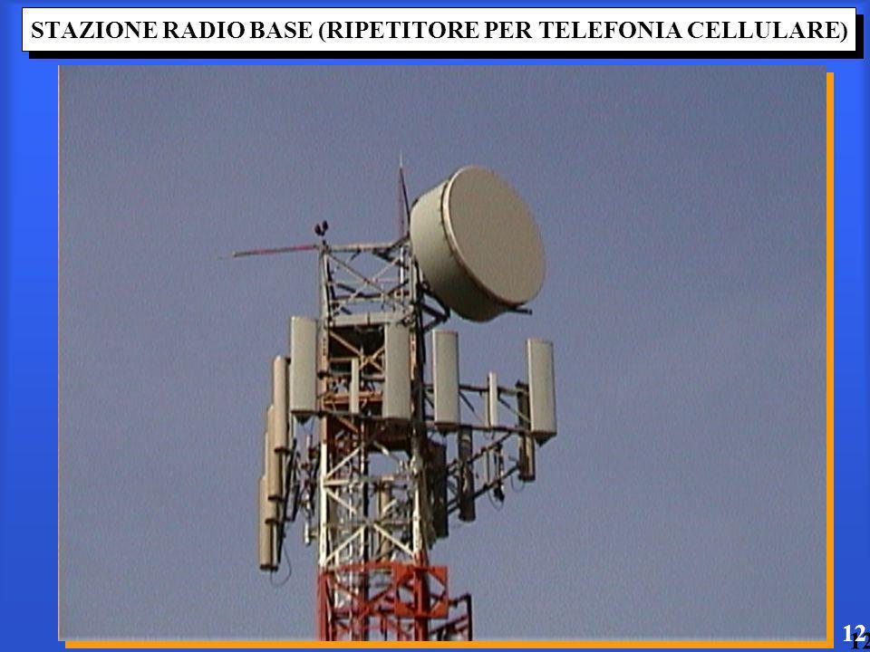 STAZIONE RADIO BASE (RIPETITORE PER TELEFONIA CELLULARE) 12