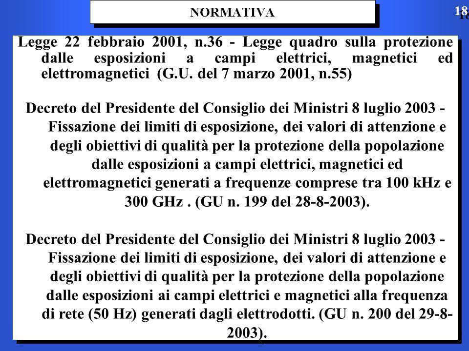 NORMATIVA Legge 22 febbraio 2001, n.36 - Legge quadro sulla protezione dalle esposizioni a campi elettrici, magnetici ed elettromagnetici (G.U.