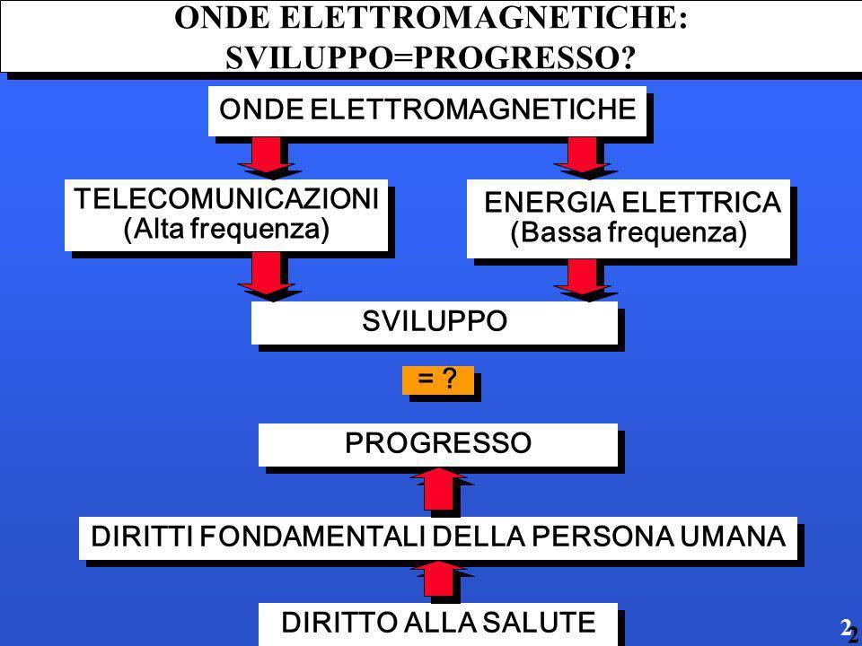 CAMPI ELETTRICI 3 3