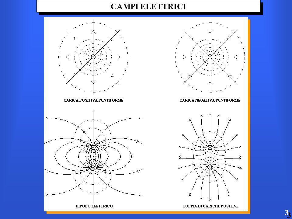 CAMPI MAGNETICI 4 4