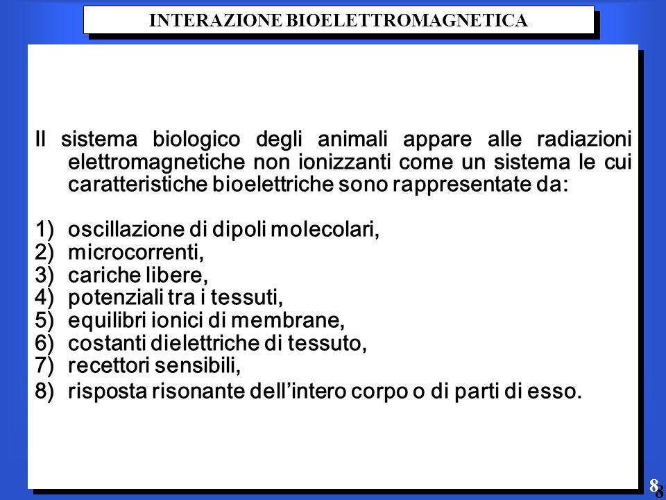 INTERAZIONE BIOELETTROMAGNETICA Il sistema biologico degli animali appare alle radiazioni elettromagnetiche non ionizzanti come un sistema le cui caratteristiche bioelettriche sono rappresentate da: 1)oscillazione di dipoli molecolari, 2)microcorrenti, 3)cariche libere, 4)potenziali tra i tessuti, 5)equilibri ionici di membrane, 6)costanti dielettriche di tessuto, 7)recettori sensibili, 8)risposta risonante dellintero corpo o di parti di esso.