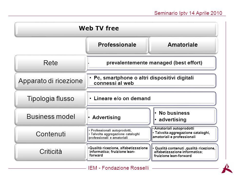 IEM - Fondazione Rosselli Seminario Iptv 14 Aprile 2010 Professionale prevalentemente managed (best effort) Rete Pc, smartphone o altri dispositivi di