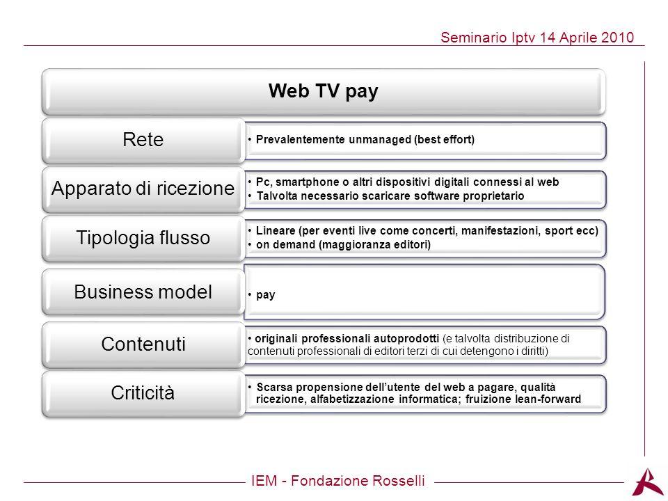 IEM - Fondazione Rosselli Seminario Iptv 14 Aprile 2010 Web TV pay Prevalentemente unmanaged (best effort) Rete Pc, smartphone o altri dispositivi dig