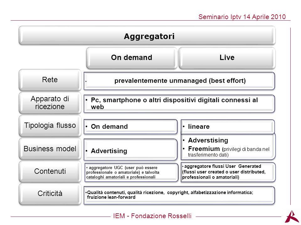 IEM - Fondazione Rosselli Seminario Iptv 14 Aprile 2010 On demand prevalentemente unmanaged (best effort) Rete Pc, smartphone o altri dispositivi digi