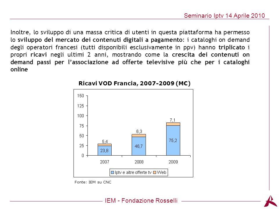 IEM - Fondazione Rosselli Seminario Iptv 14 Aprile 2010 Ricavi VOD Francia, 2007-2009 (M) Fonte: IEM su CNC Inoltre, lo sviluppo di una massa critica