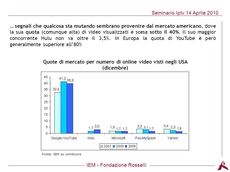 IEM - Fondazione Rosselli Seminario Iptv 14 Aprile 2010 Quote di mercato per numero di online video visti negli USA (dicembre) … segnali che qualcosa
