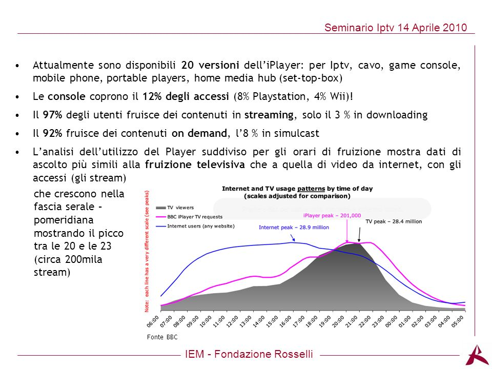 IEM - Fondazione Rosselli Seminario Iptv 14 Aprile 2010 Attualmente sono disponibili 20 versioni delliPlayer: per Iptv, cavo, game console, mobile pho