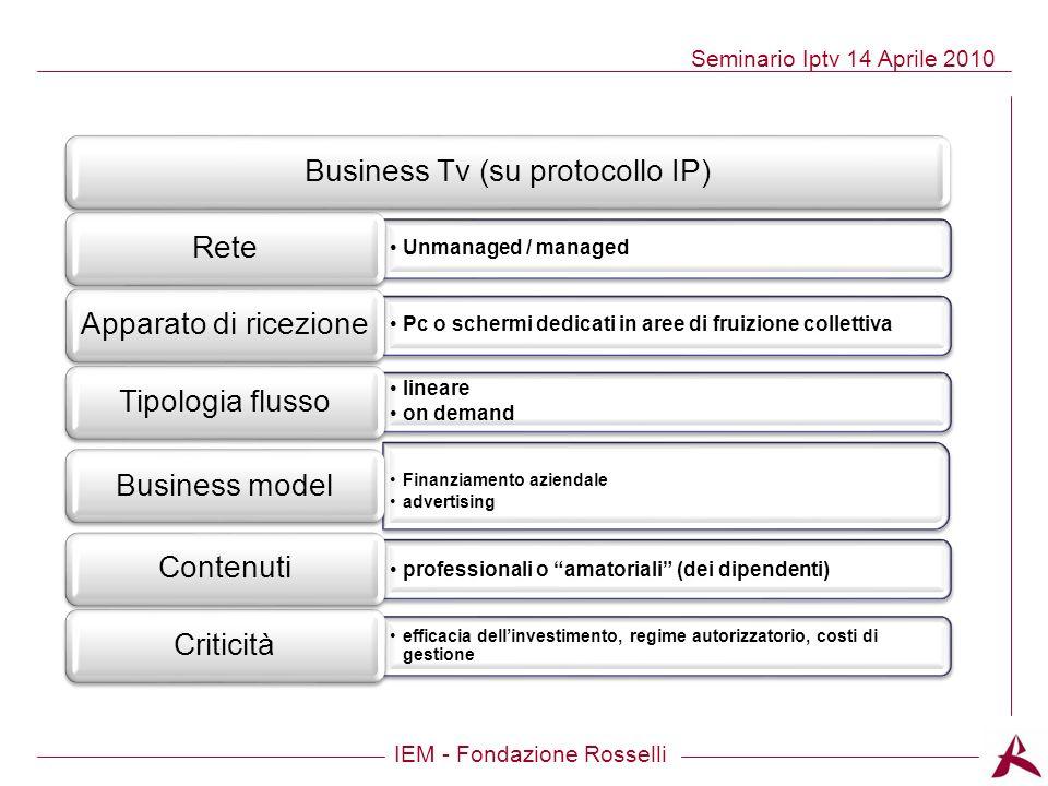 IEM - Fondazione Rosselli Seminario Iptv 14 Aprile 2010 Business Tv (su protocollo IP) Unmanaged / managed Rete Pc o schermi dedicati in aree di fruiz