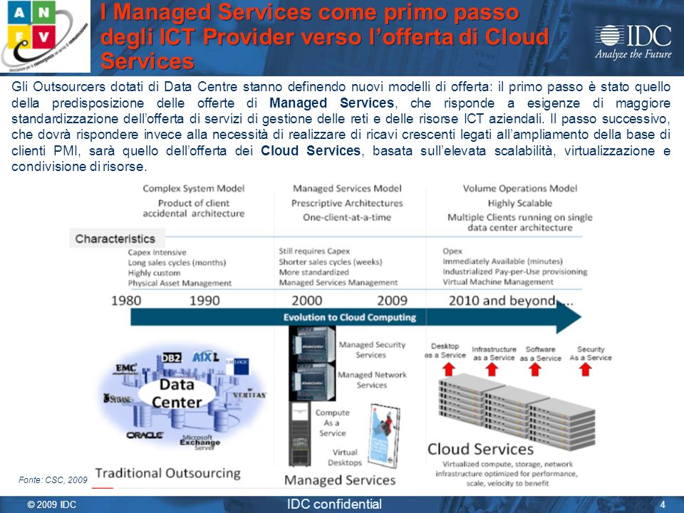 © 2009 IDC IDC confidential 4 I Managed Services come primo passo degli ICT Provider verso lofferta di Cloud Services Fonte: CSC, 2009 Gli Outsourcers