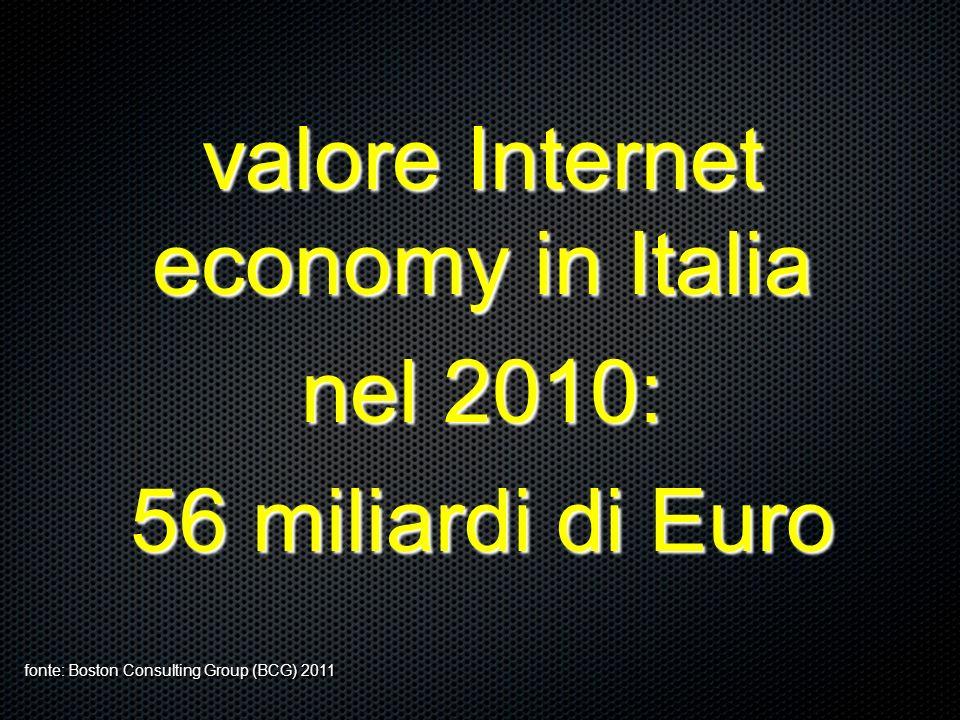 valore Internet economy in Italia nel 2010: 56 miliardi di Euro fonte: Boston Consulting Group (BCG) 2011