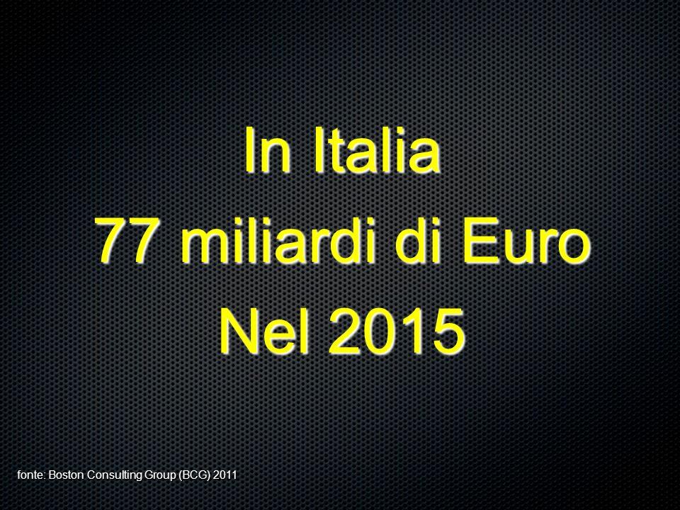 In Italia 77 miliardi di Euro Nel 2015 fonte: Boston Consulting Group (BCG) 2011