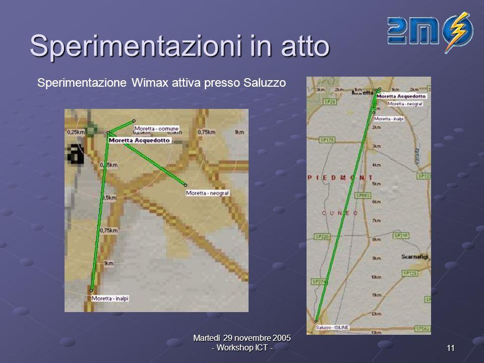 11 Martedì 29 novembre 2005 - Workshop ICT - Sperimentazioni in atto Sperimentazione Wimax attiva presso Saluzzo