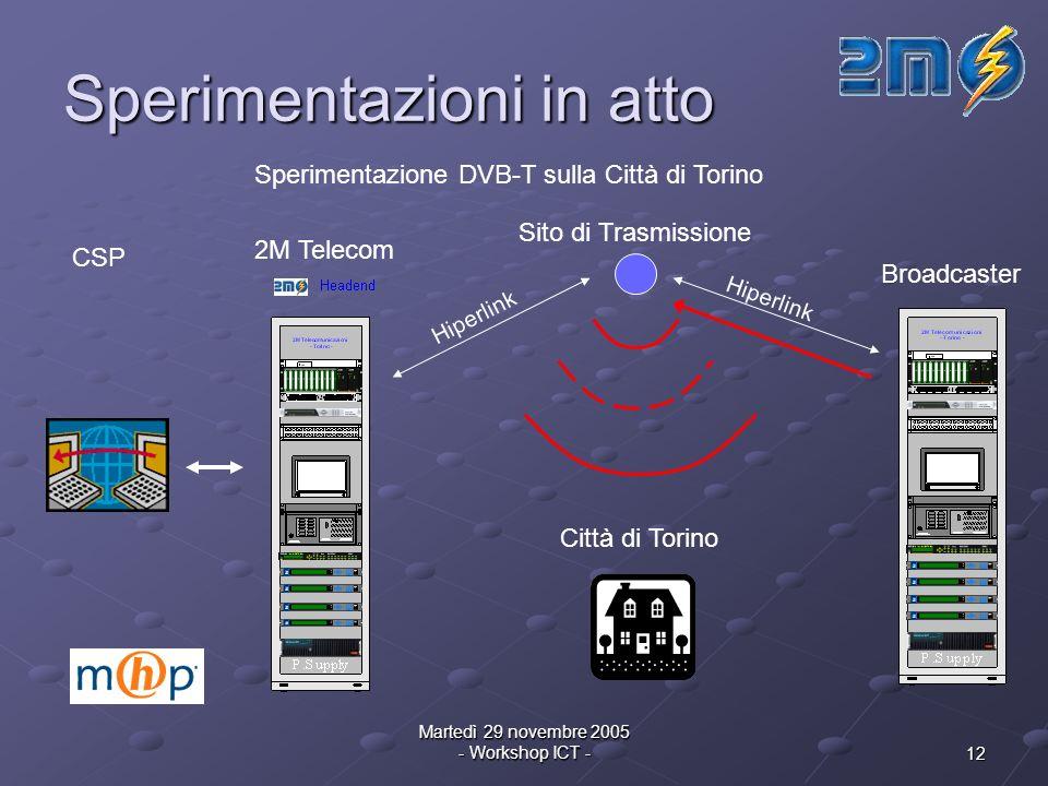 12 Martedì 29 novembre 2005 - Workshop ICT - Sperimentazioni in atto Sperimentazione DVB-T sulla Città di Torino Sito di Trasmissione Broadcaster 2M Telecom CSP Città di Torino Hiperlink
