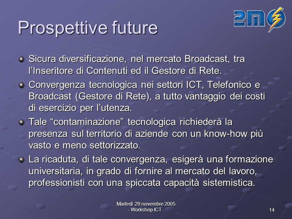 14 Martedì 29 novembre 2005 - Workshop ICT - Prospettive future Sicura diversificazione, nel mercato Broadcast, tra lInseritore di Contenuti ed il Gestore di Rete.
