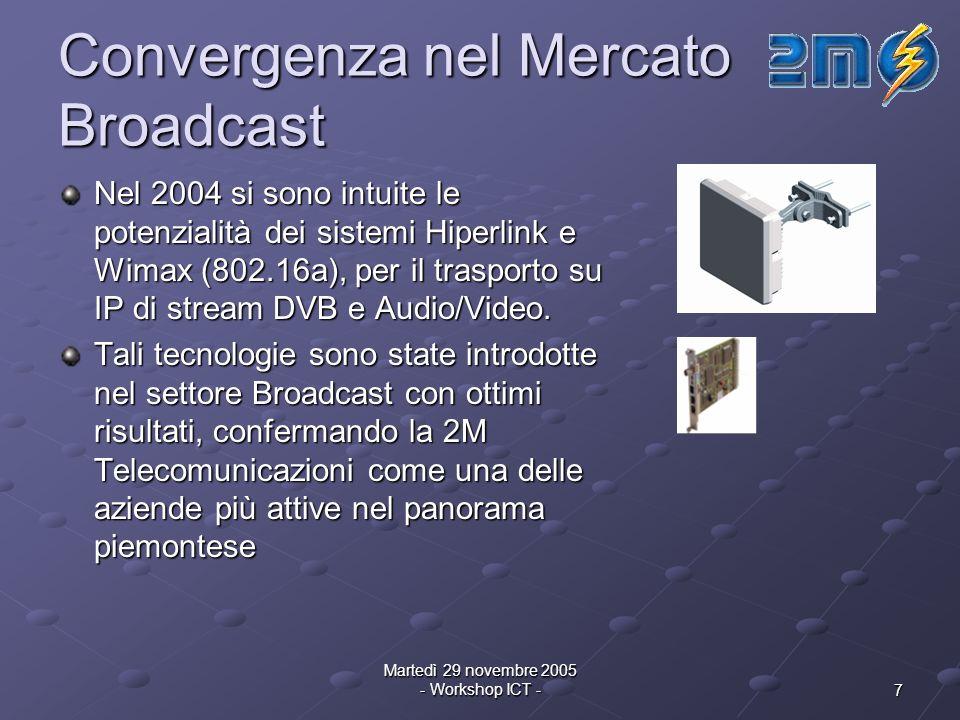 7 Martedì 29 novembre 2005 - Workshop ICT - Convergenza nel Mercato Broadcast Nel 2004 si sono intuite le potenzialità dei sistemi Hiperlink e Wimax (802.16a), per il trasporto su IP di stream DVB e Audio/Video.