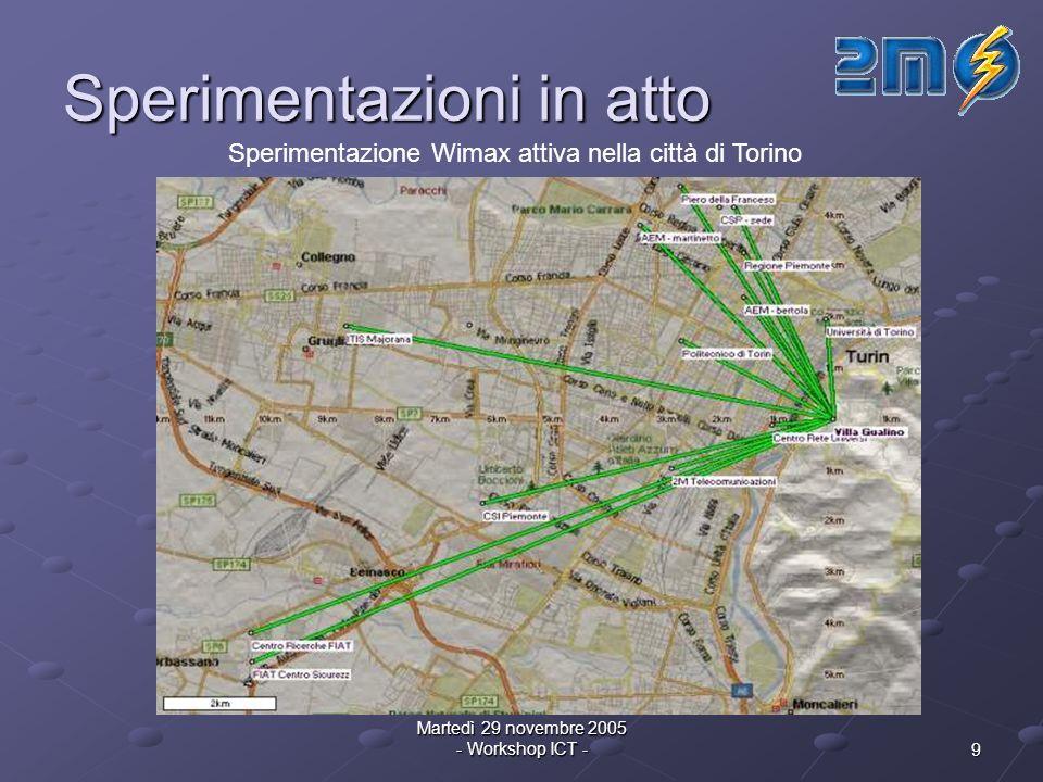 9 Martedì 29 novembre 2005 - Workshop ICT - Sperimentazioni in atto Sperimentazione Wimax attiva nella città di Torino
