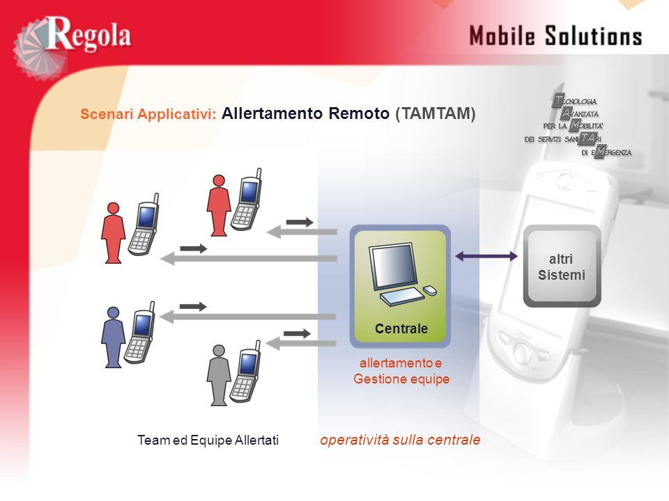 Scenari Applicativi: Allertamento Remoto (TAMTAM) Centrale altri Sistemi operatività sulla centrale Team ed Equipe Allertati allertamento e Gestione e