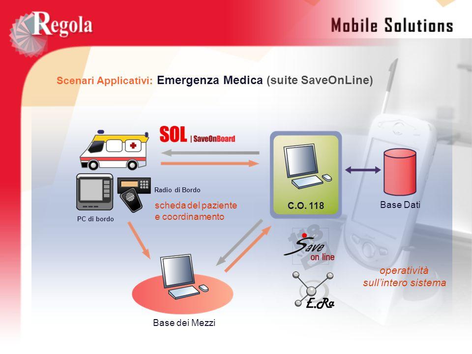 Scenari Applicativi: Emergenza Medica (suite SaveOnLine) operatività sullintero sistema C.O. 118 Base Dati PC di bordo Radio di Bordo Base dei Mezzi s
