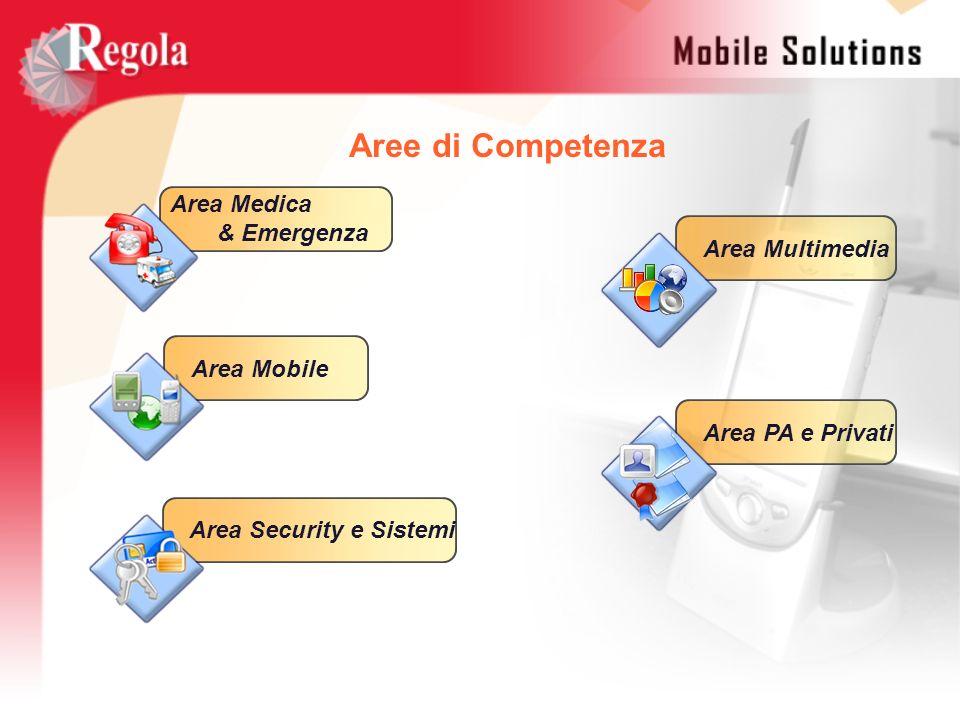 Area Medica & Emergenza Area Mobile Aree di Competenza Area Security e Sistemi Area PA e PrivatiArea Multimedia