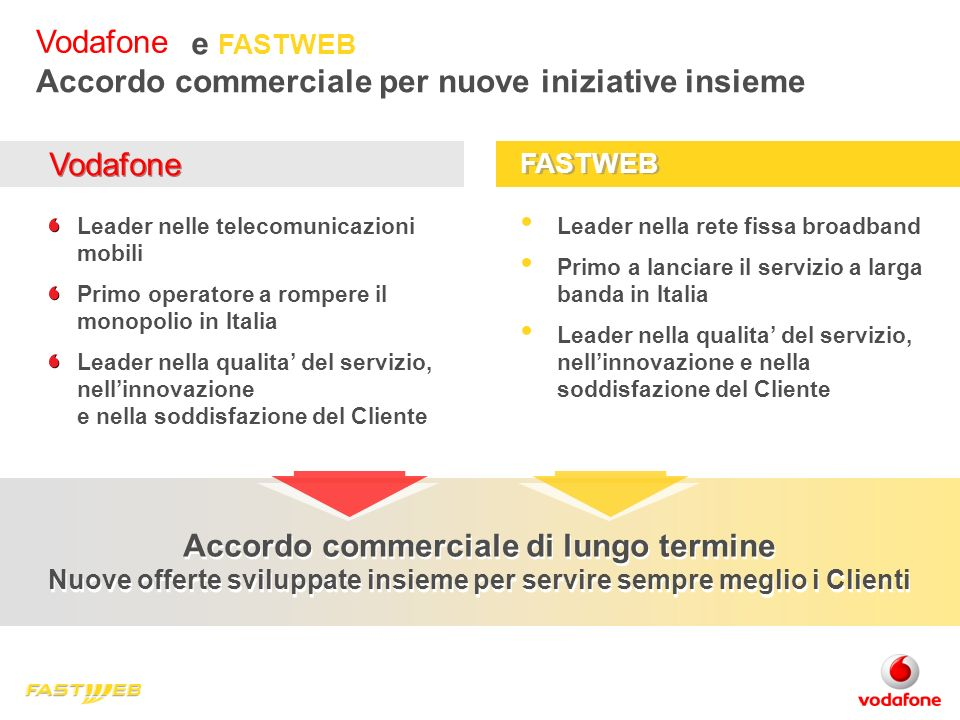 Vodafone Leader nelle telecomunicazioni mobili Primo operatore a rompere il monopolio in Italia Leader nella qualita del servizio, nellinnovazione e n