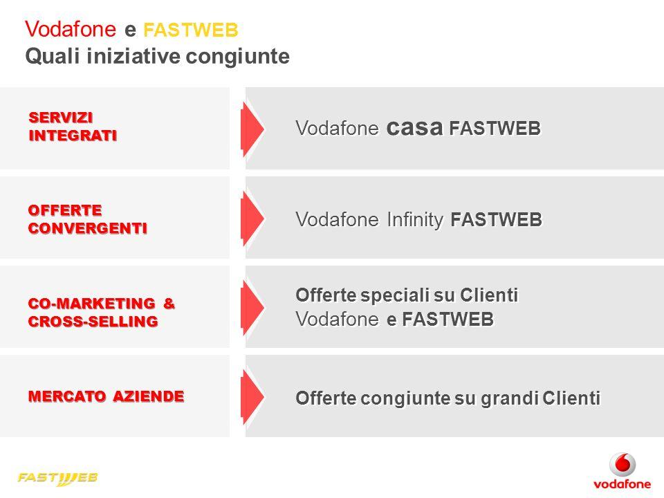 Vodafone e FASTWEB Quali iniziative congiunte SERVIZI INTEGRATI Vodafone casa FASTWEB OFFERTE CONVERGENTI Vodafone Infinity FASTWEB CO-MARKETING & CRO
