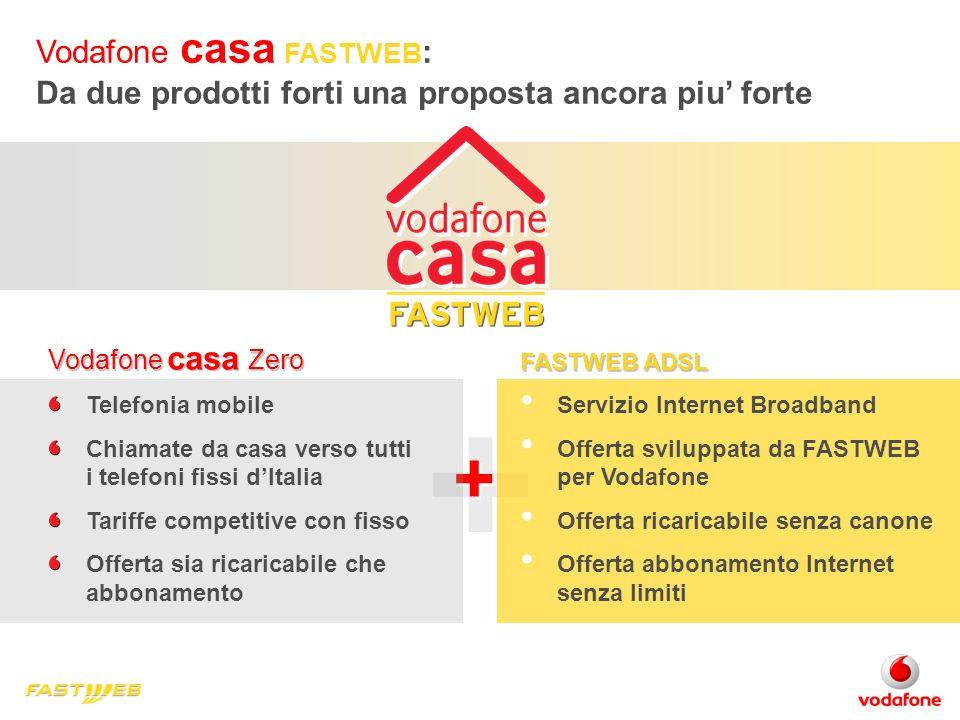 + + + Vodafone casa FASTWEB : Da due prodotti forti una proposta ancora piu forte Telefonia mobile Chiamate da casa verso tutti i telefoni fissi dItal