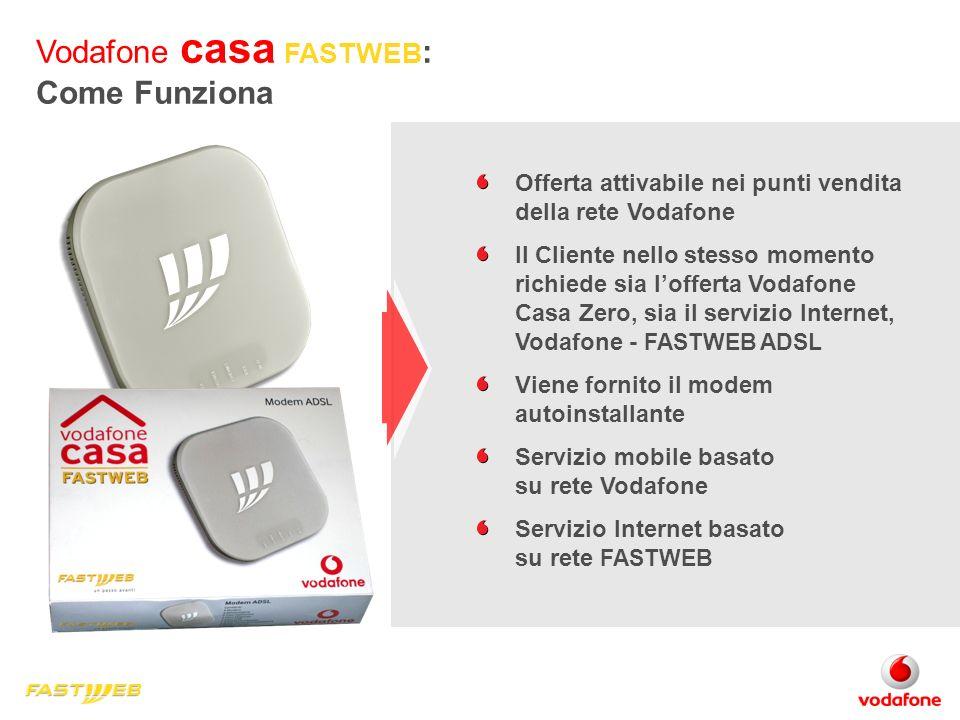 Offerta attivabile nei punti vendita della rete Vodafone Il Cliente nello stesso momento richiede sia lofferta Vodafone Casa Zero, sia il servizio Int