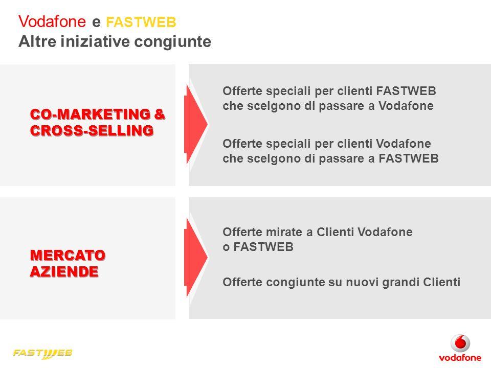 Vodafone e FASTWEB Altre iniziative congiunte CO-MARKETING & CROSS-SELLING MERCATO AZIENDE Offerte speciali per clienti FASTWEB che scelgono di passar