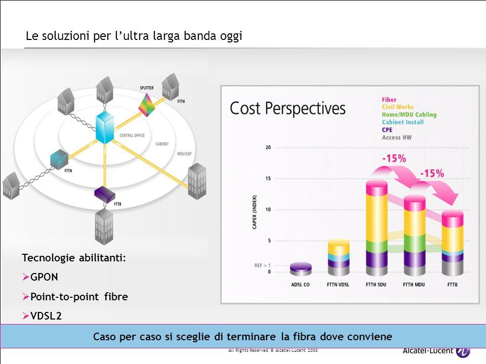 All Rights Reserved © Alcatel-Lucent 2008 Le soluzioni per lultra larga banda oggi Caso per caso si sceglie di terminare la fibra dove conviene Tecnologie abilitanti: GPON Point-to-point fibre VDSL2